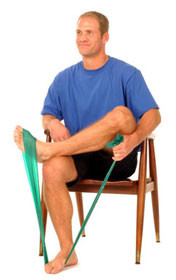 Thera-Band Ankle Inversion (in Sitting)