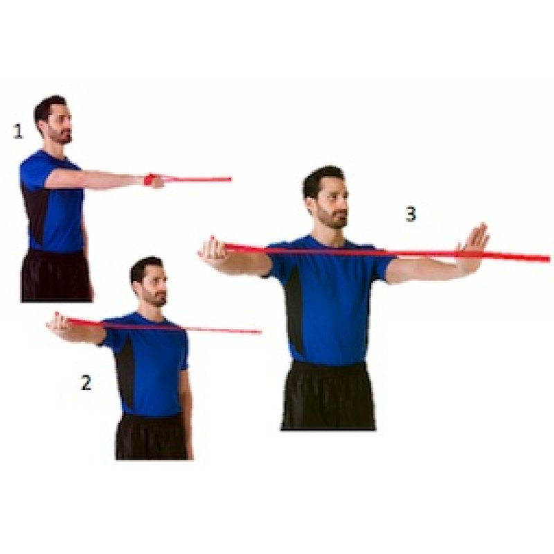 CLX Trunk Stabilization Horizontal Abduction