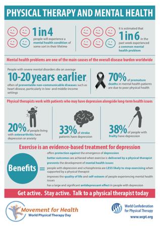 WTD Infographic 1