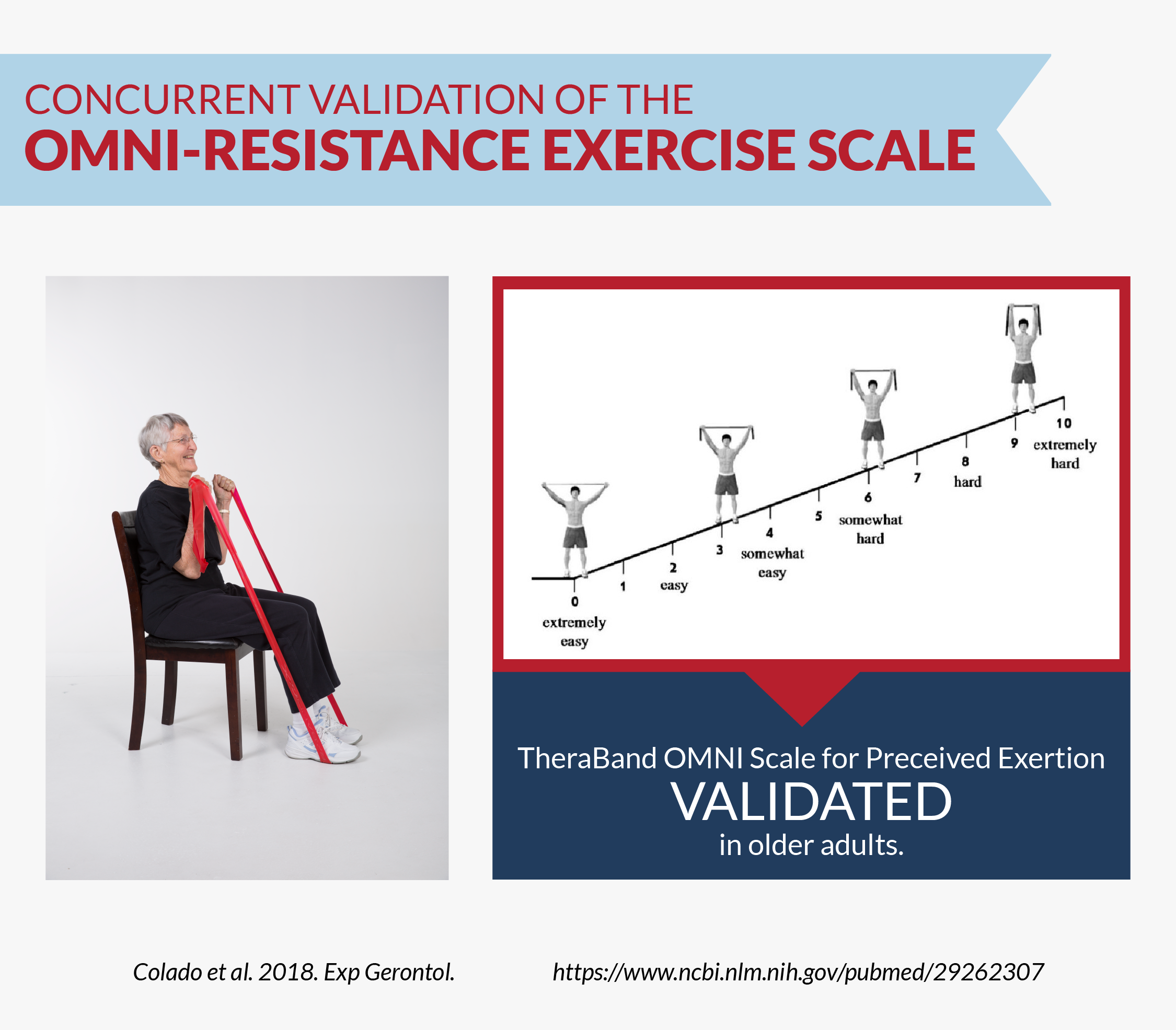 Jc Exercise Bands: Concurrent Validation Of The OMNI-Resistance Exercise
